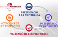 Ja està en marxa el projecte de pressupostos participatius