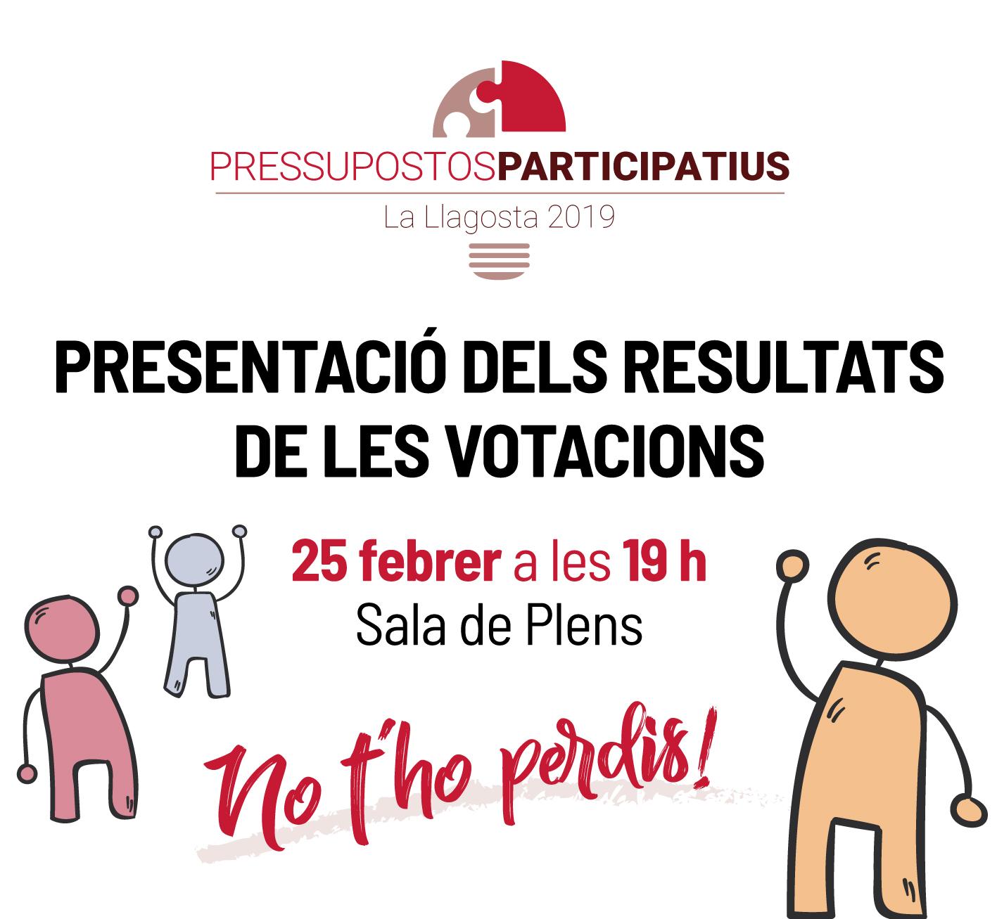El Saló de plens acull dimarts la presentació dels resultats dels pressupostos participatius